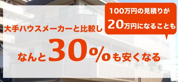 塗装費用が30%安くなる